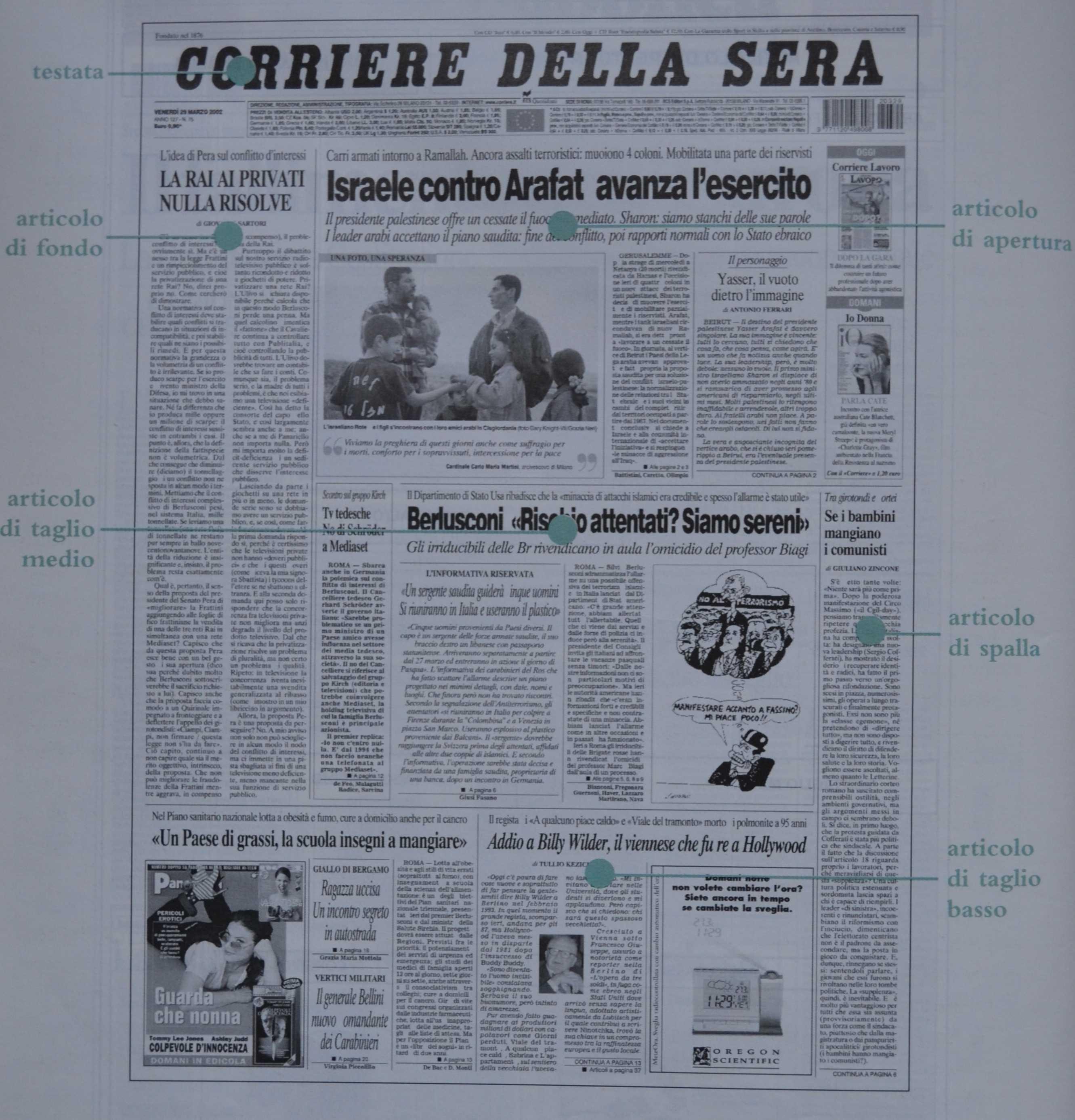 Il Giornale E La Pubblicita Profssa Federica Cerchiari