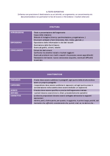 testo%20espositivo.pdf